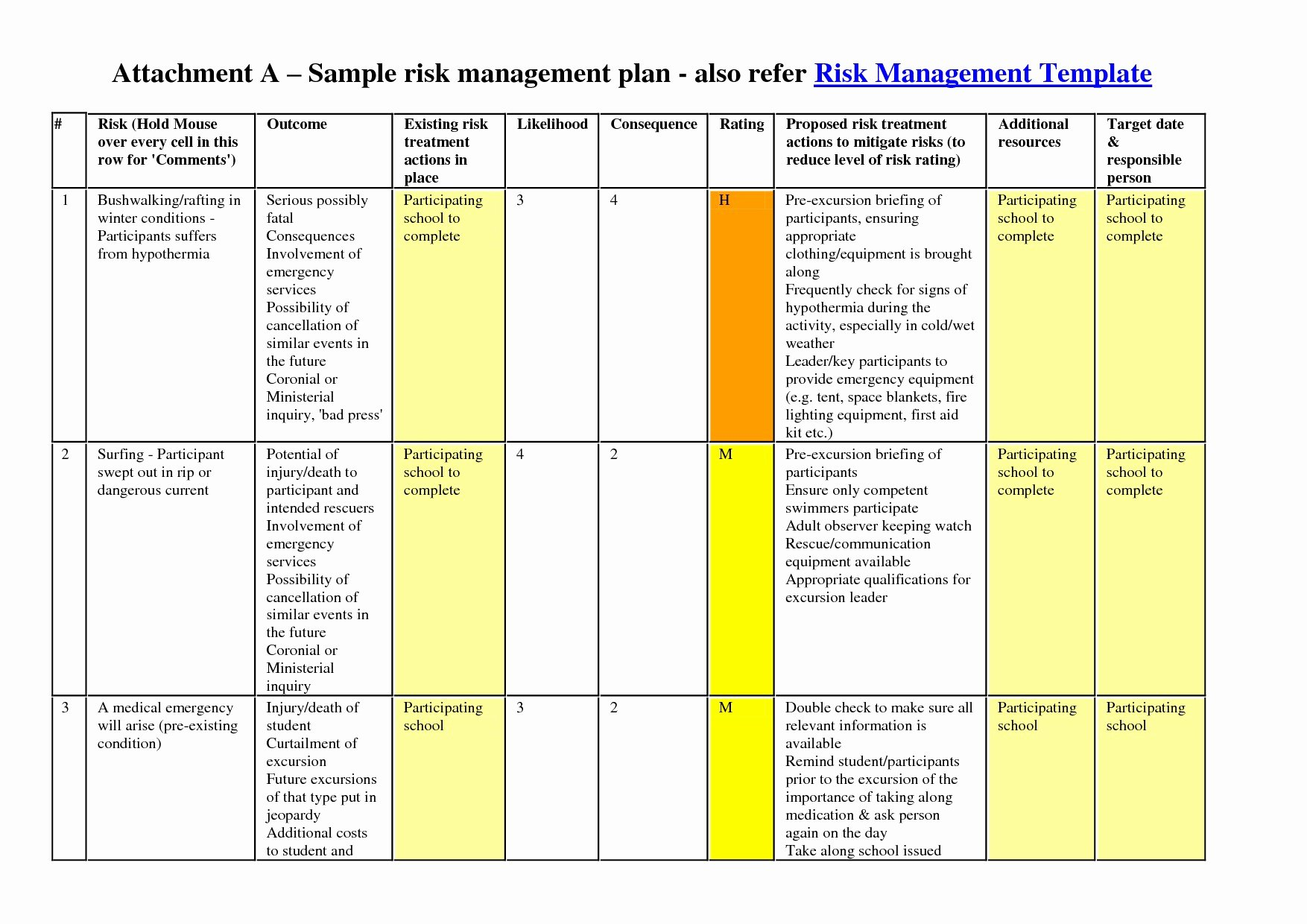 Risk Management Report Template New Risk Management Report Template