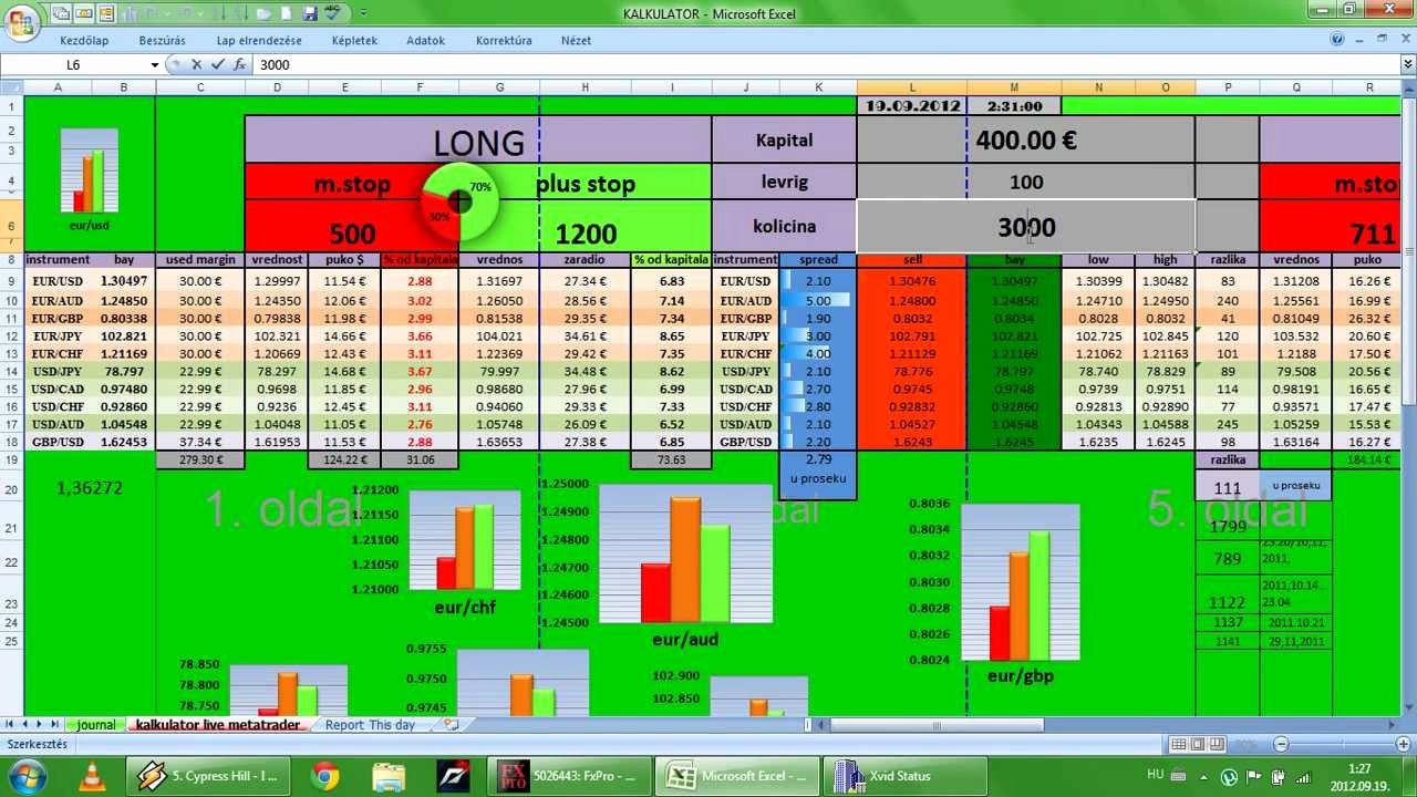 Risk Management Template Excel Beautiful forex Risk Management Spreadsheet Spreadsheet Downloa
