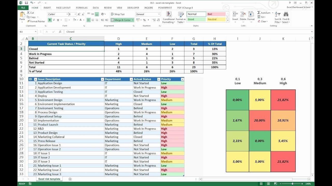 Risk Management Template Excel Elegant Project Management Excel Risk Dashboard Template