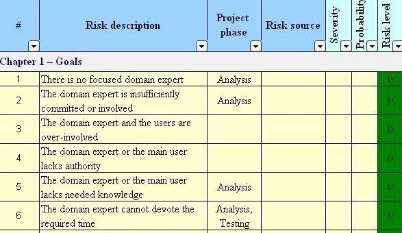 Risk Management Template Excel Unique Internetcine Blog