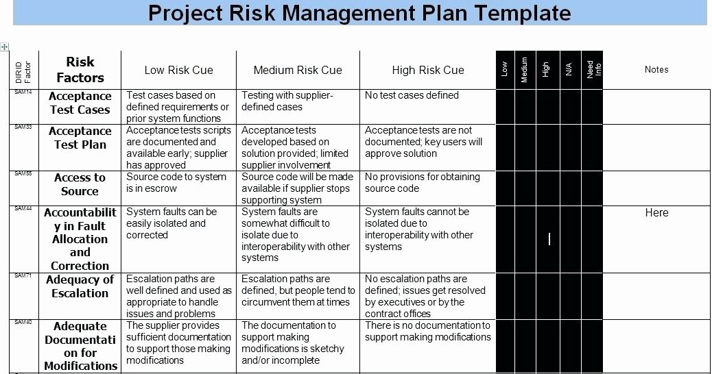 Risk Management Template Excel Unique Project Management Risk Management Plan Template