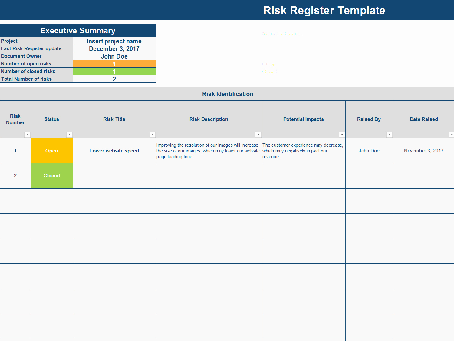 Risk Matrix Template Excel Inspirational Risk assessment Matrix Template Ppt & Excel