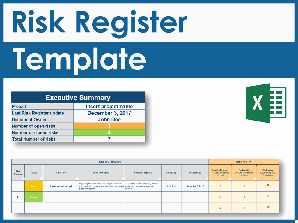 Risk Matrix Template Excel Luxury Change & Project Management Documents Templates tools