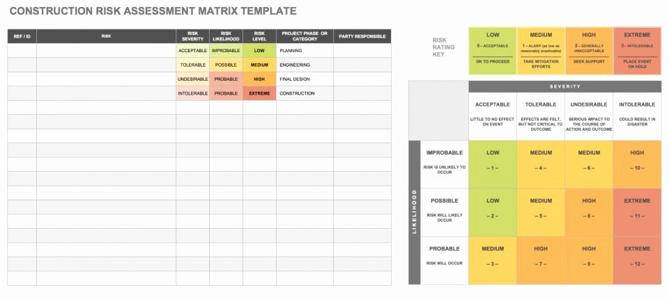 Risk Matrix Template Excel Luxury Free Risk assessment Matrix Templates