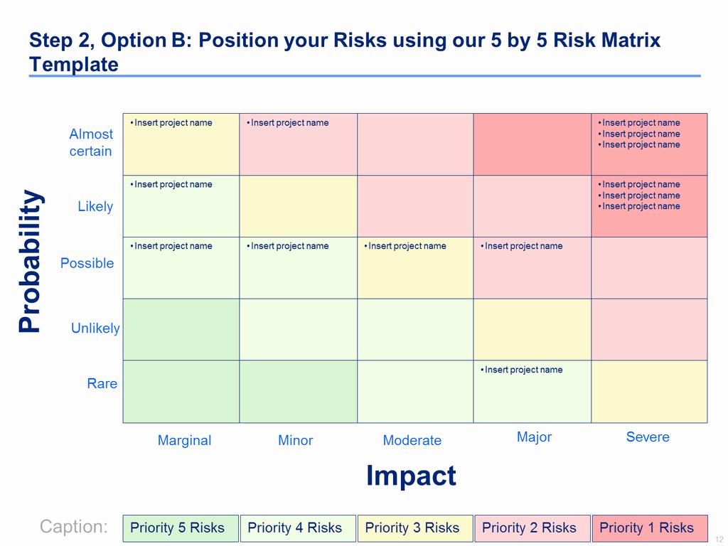 Risk Matrix Template Excel Luxury Risk assessment Matrix Template Ppt & Excel