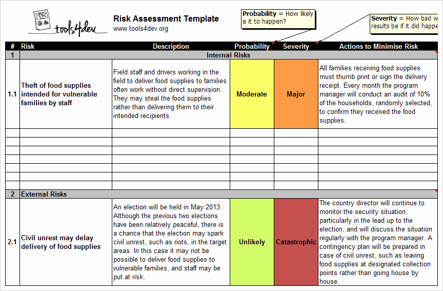 Risk Matrix Template Excel New Risk Matrix Template
