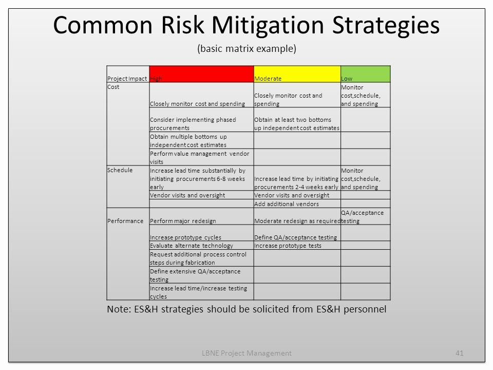 Risk Mitigation Plan Template Awesome Mitigation Plan Examples to Pin On Pinterest
