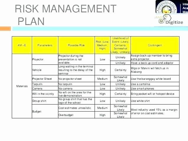 Risk Mitigation Plan Template Awesome Project Management Risk Mitigation Plan Template Example E
