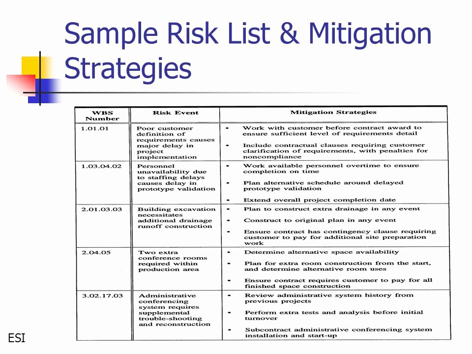 Risk Mitigation Plan Template Elegant Project Risk Management Ppt Video Online