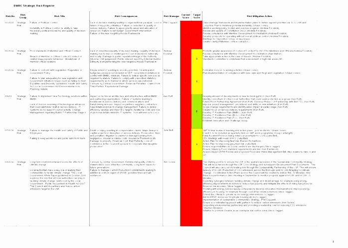 Risk Mitigation Plan Template Inspirational 9 Sample Risk Mitigation Plan Template Raeyw