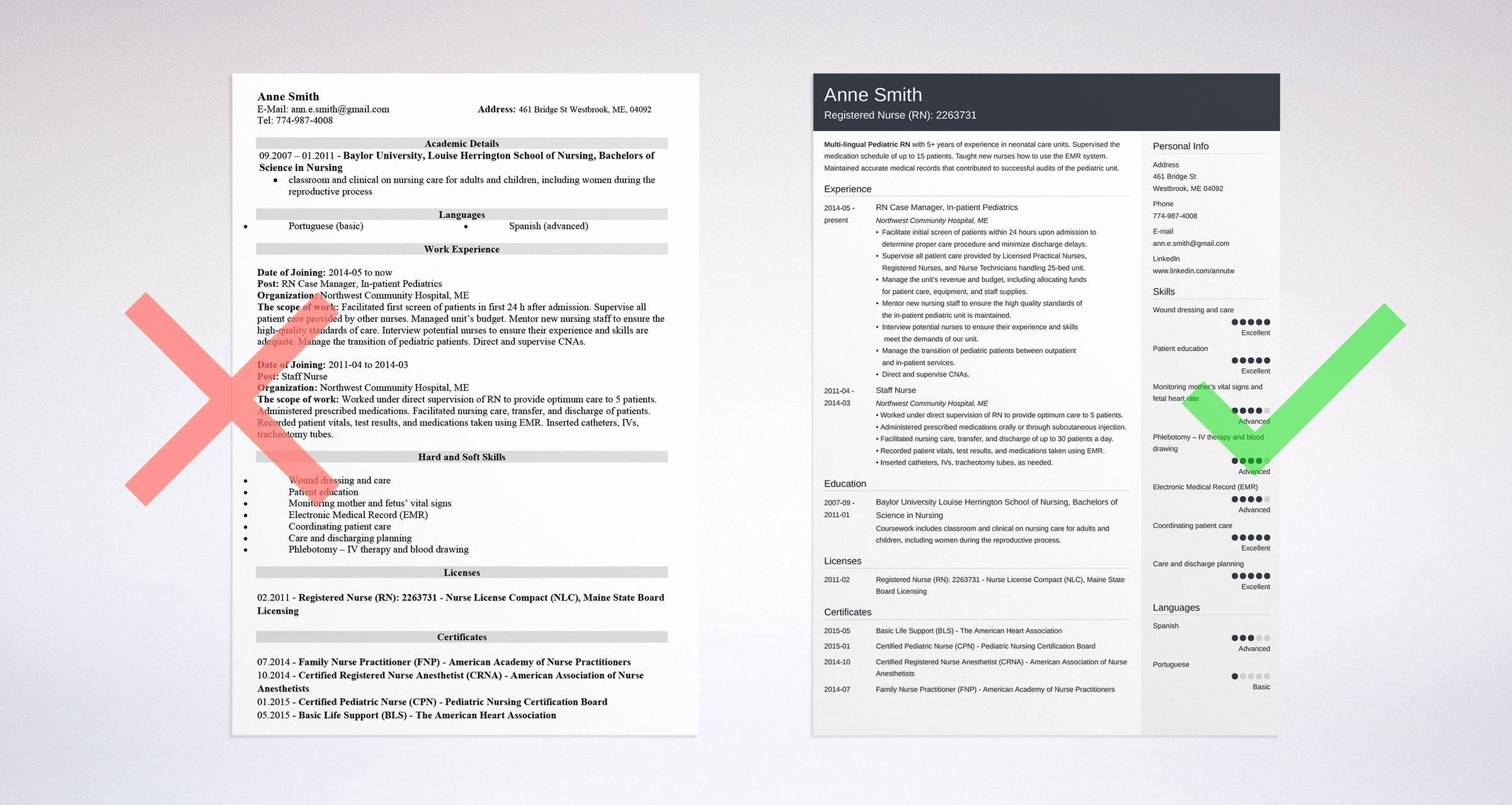 Rn Resume Template Free Elegant Nursing Resume Template & Guide [examples Of Experience