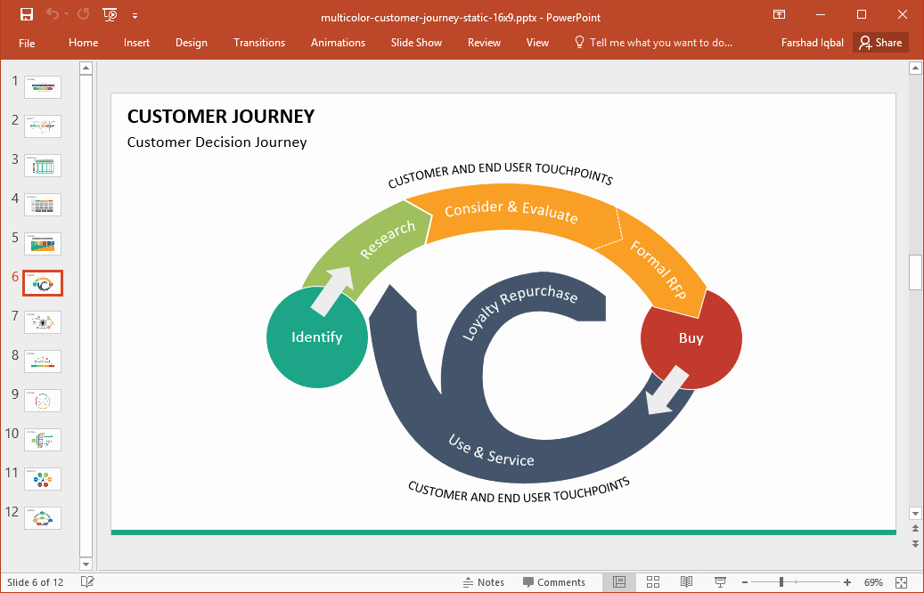 Road Map Powerpoint Template Fresh Best Roadmap Templates for Powerpoint