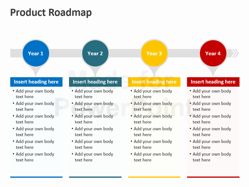 Road Map Powerpoint Template Fresh Product Roadmap Powerpoint Template Editable Ppt