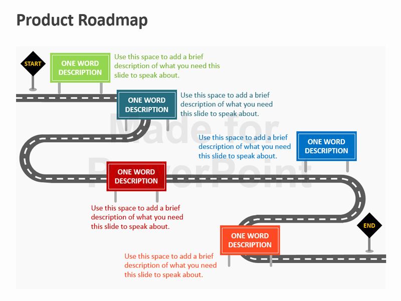 Road Map Template Powerpoint Elegant Product Roadmap Powerpoint Template Editable Ppt