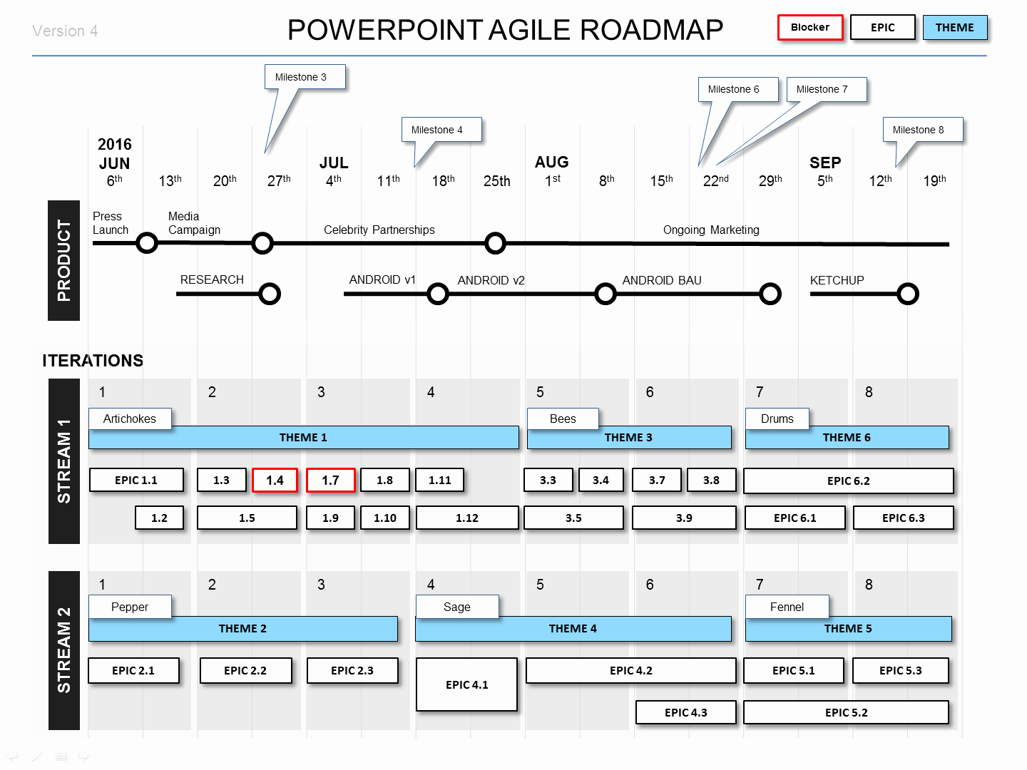 Road Map Template Powerpoint New Powerpoint Agile Roadmap Template 4 Agile formats