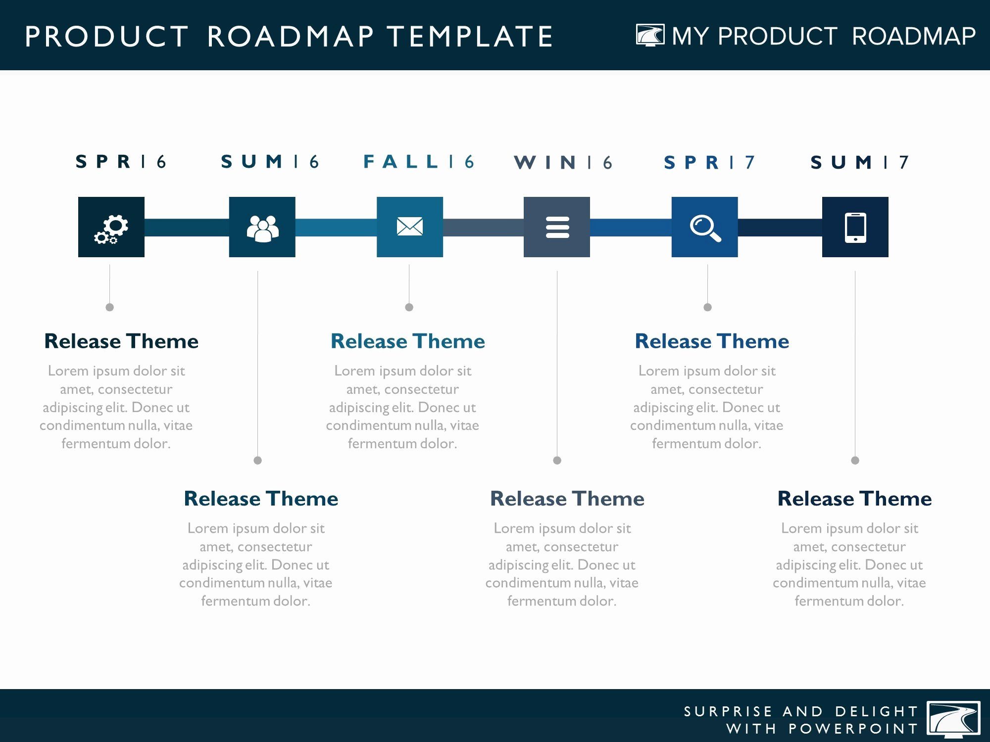 Road Map Template Powerpoint Unique Six Phase Product Strategy Timeline Roadmap Presentation