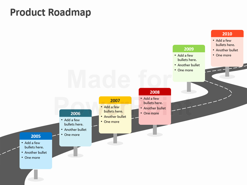 Road Map Template Ppt Beautiful Product Roadmap Powerpoint Template Editable Ppt