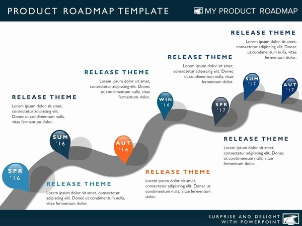 Road Map Template Ppt Best Of Seven Phase It Timeline Roadmapping Powerpoint Template