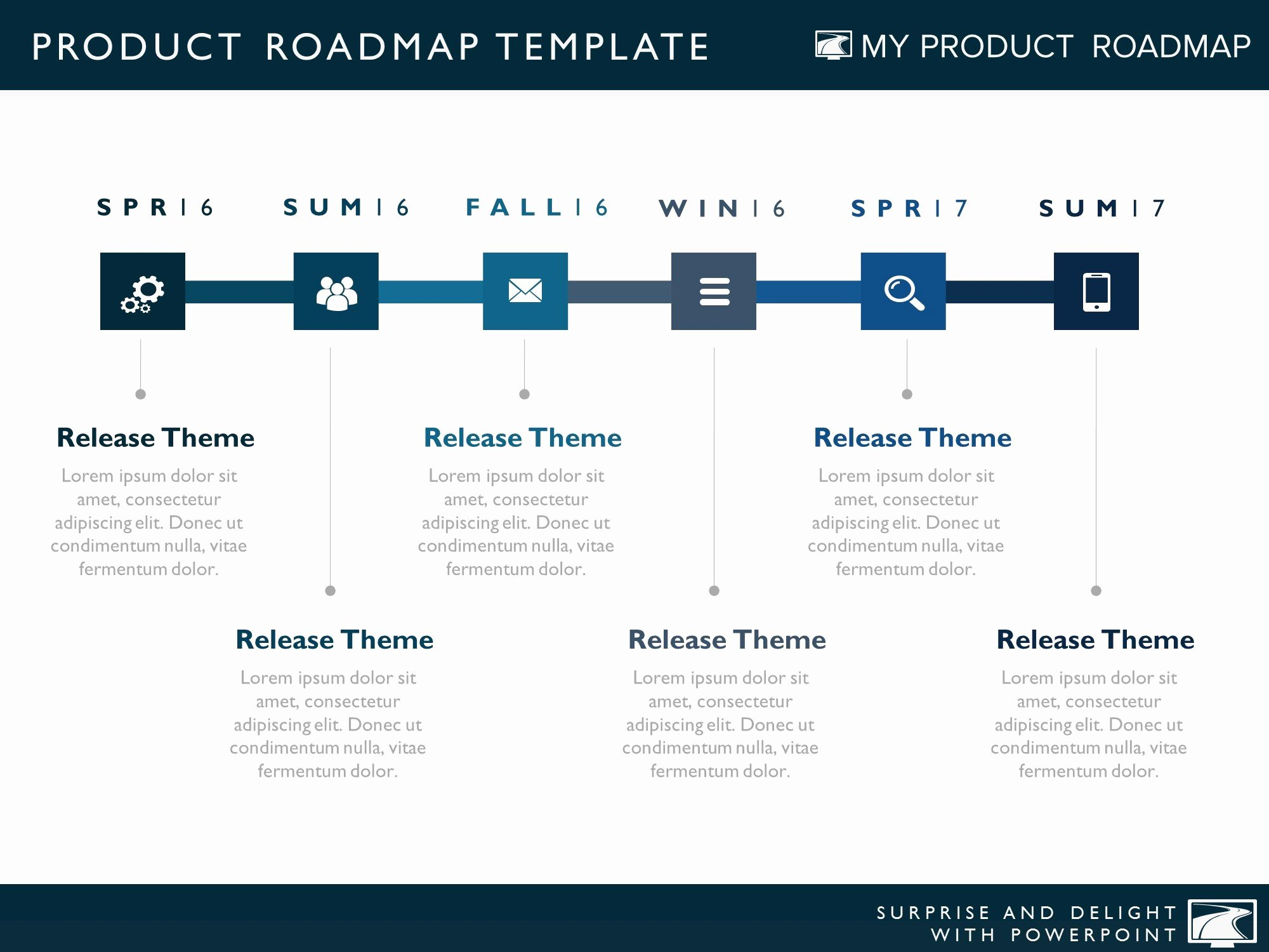 Road Map Template Ppt Fresh Product Roadmap Templates for Powerpoint