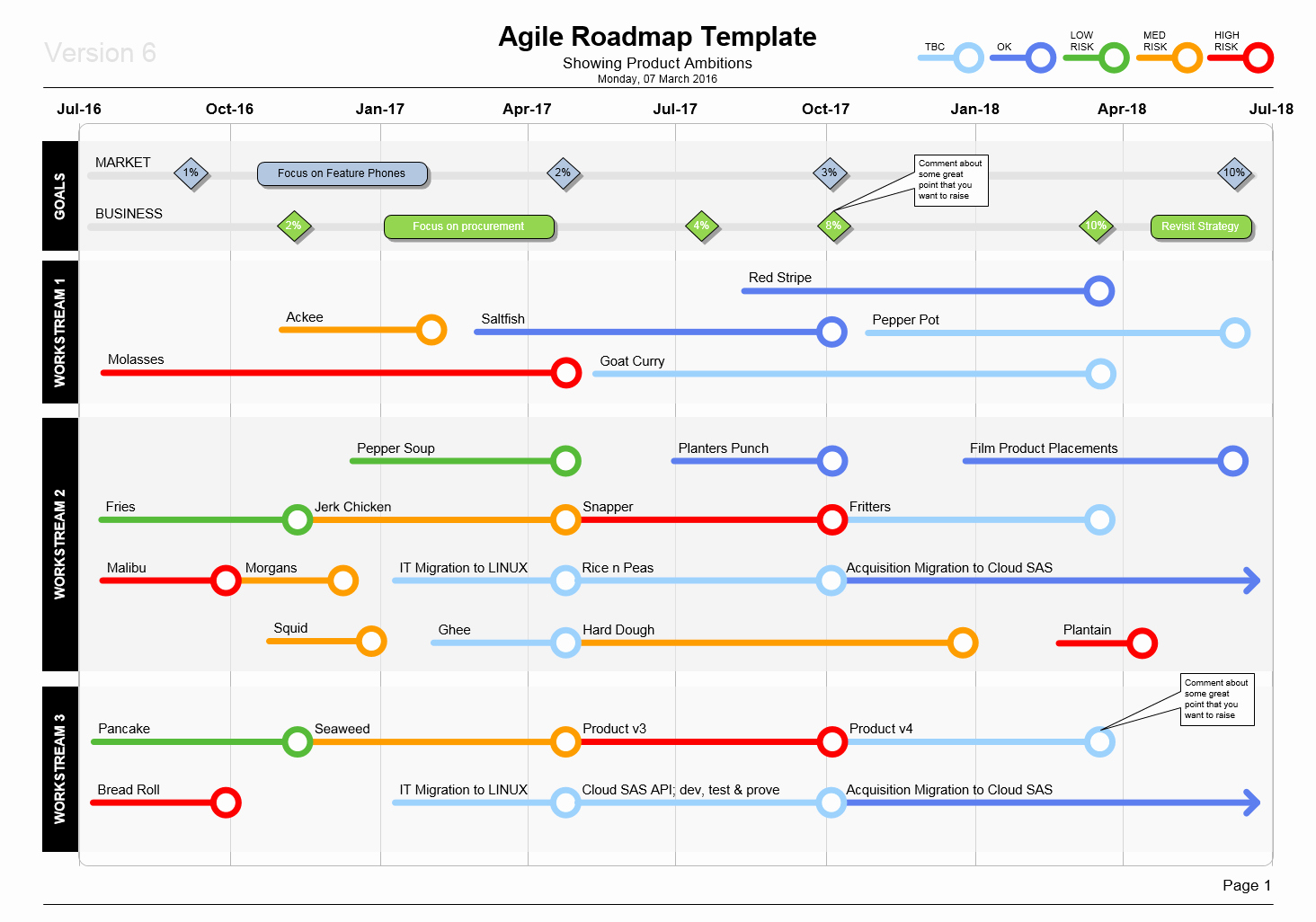 Road Map Template Ppt Fresh Visio Agile Roadmap Template Show Product Plans In Style