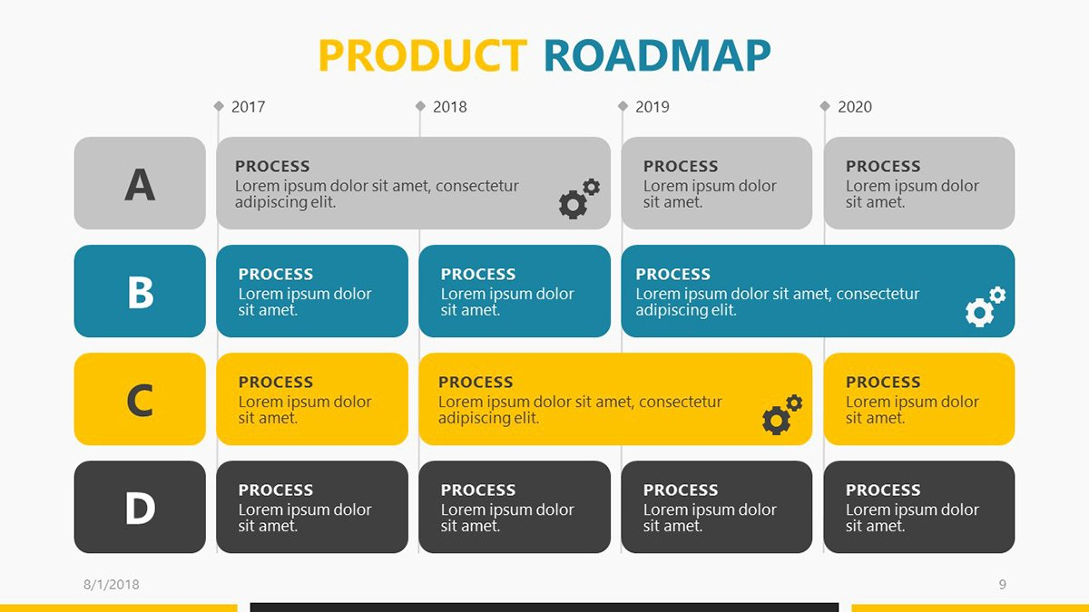 Roadmap Powerpoint Template Free Awesome Business Roadmap