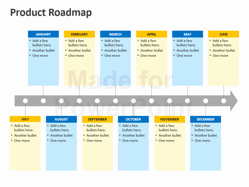 Roadmap Powerpoint Template Free Awesome Product Roadmap Powerpoint Template Editable Ppt