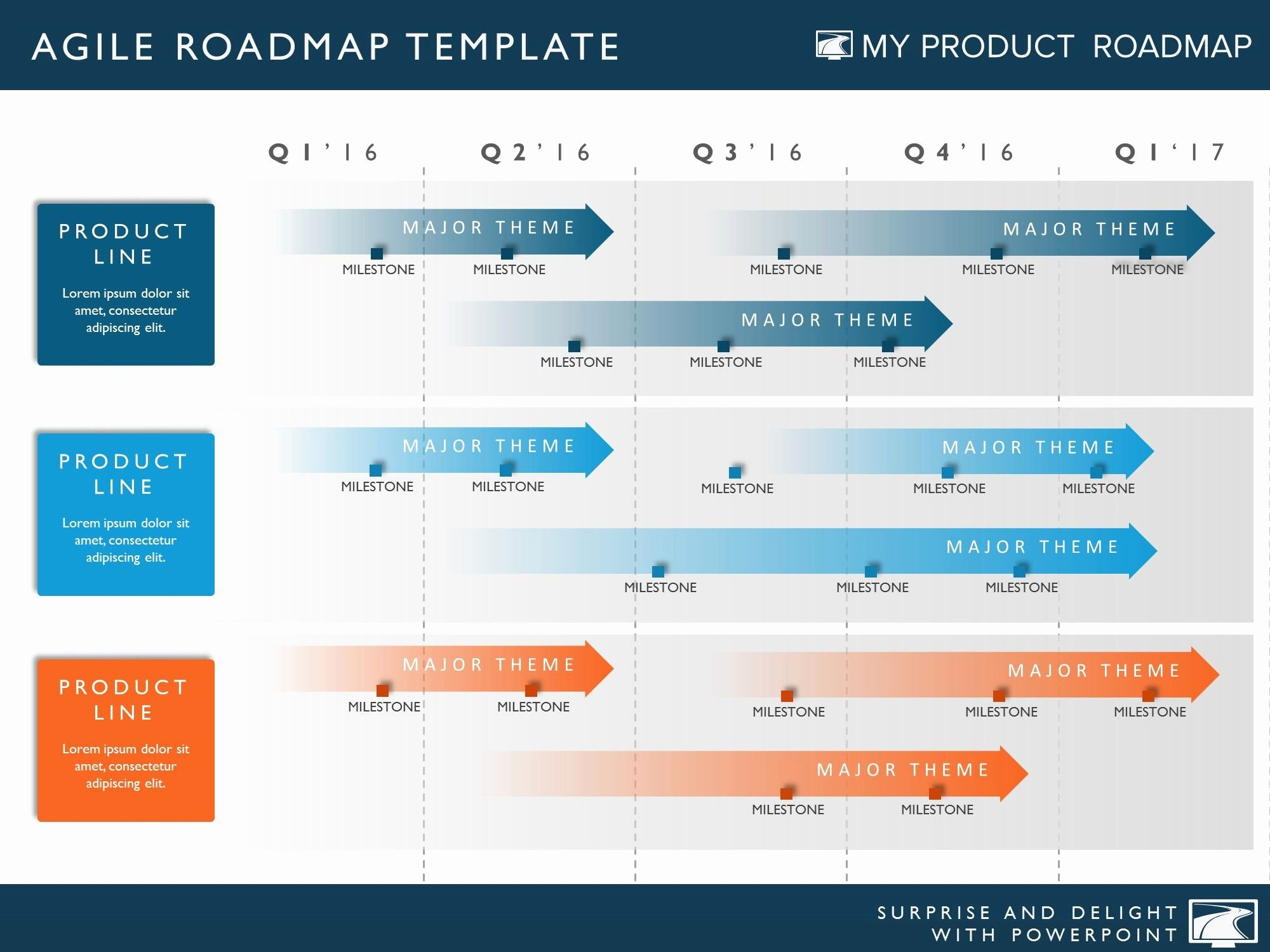 Roadmap Powerpoint Template Free Elegant Four Phase Agile Product Strategy Timeline Roadmapping