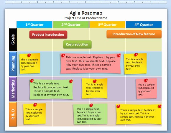 Roadmap Powerpoint Template Free Fresh This Roadmap Template for Powerpoint Has Editable Fields