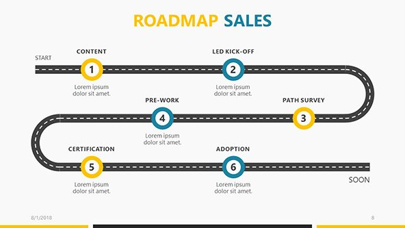 Roadmap Powerpoint Template Free Lovely Business Roadmap