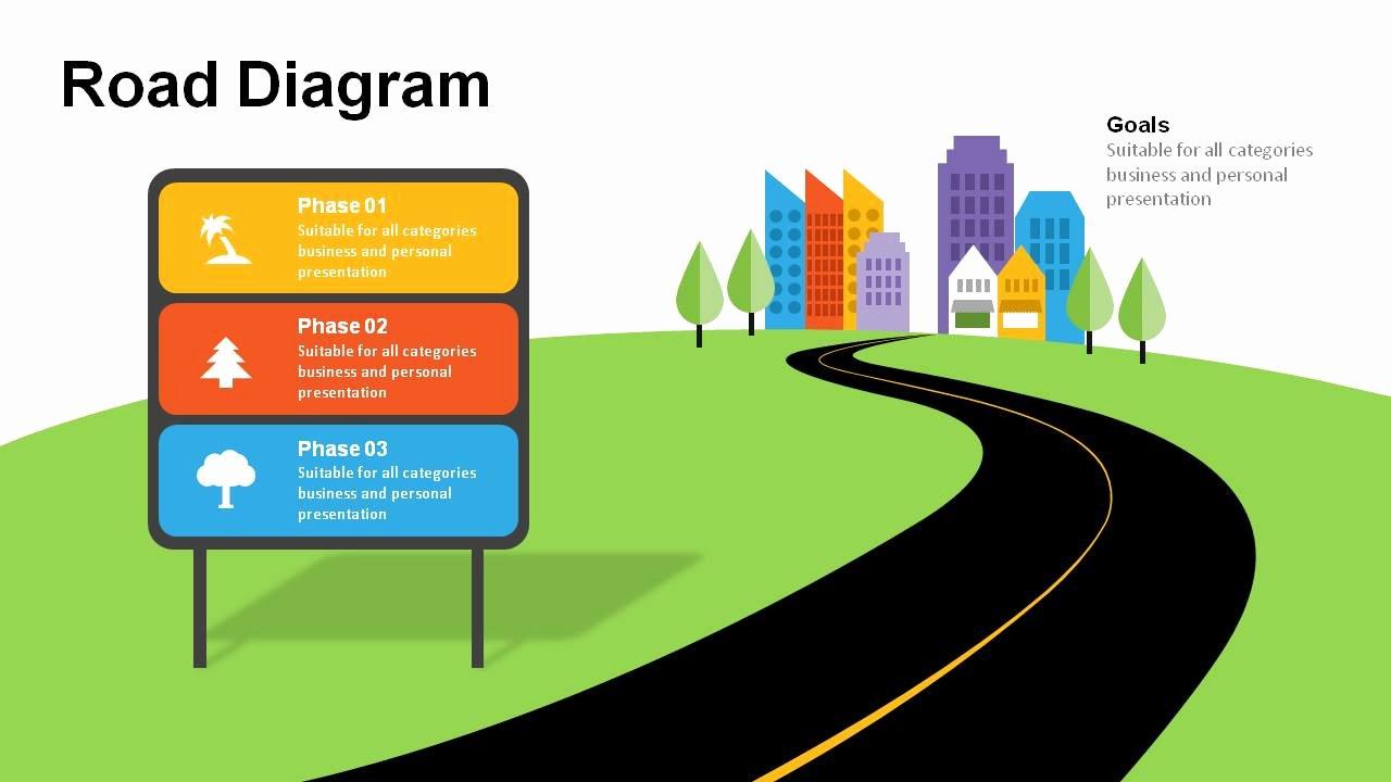 Roadmap Powerpoint Template Free Lovely Powerslides