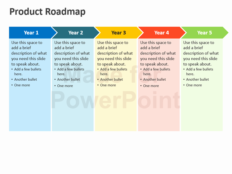 Roadmap Ppt Template Free Best Of Product Roadmap Powerpoint Template Editable Ppt