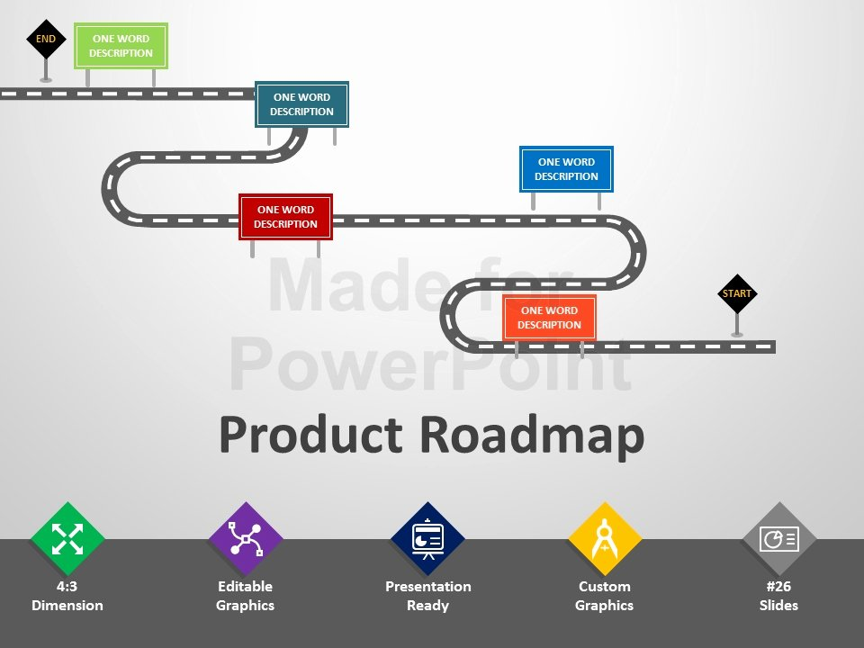 Roadmap Ppt Template Free Lovely Template for Roadmap Presentation