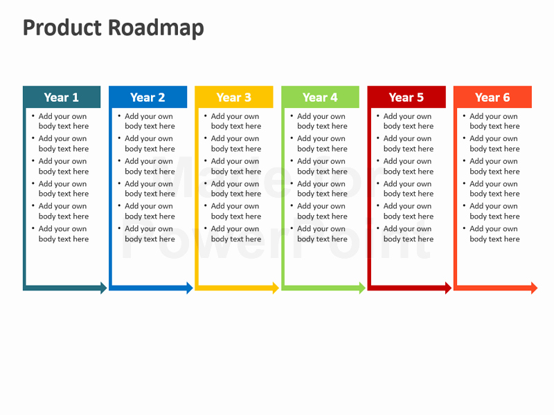 Roadmap Ppt Template Free New Product Roadmap Powerpoint Template Editable Ppt