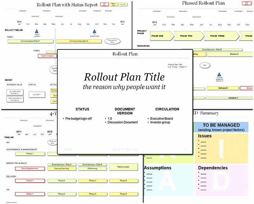 Roll Out Plan Template Beautiful 8 Resource Plan Template Excel Ytrpa