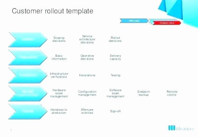 Roll Out Plan Template Elegant Product Plan Template Rollout Strategy Launch Checklist
