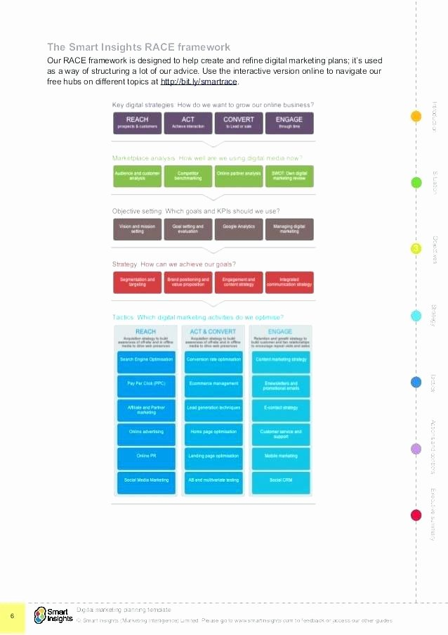 Roll Out Plan Template Elegant Roll Out Plan Template