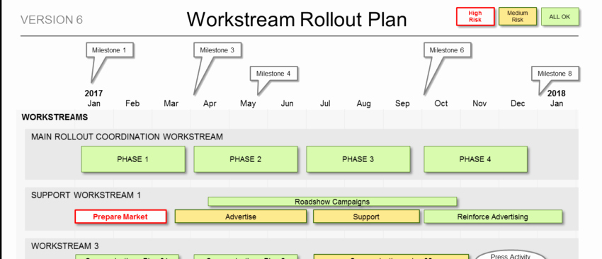 Roll Out Plan Template Luxury Powerpoint Rollout Plan Template for Your Project Roll Out