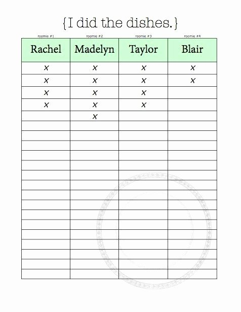 Roommate Chore Chart Template Elegant Best 25 Roommate Chore Chart Ideas On Pinterest
