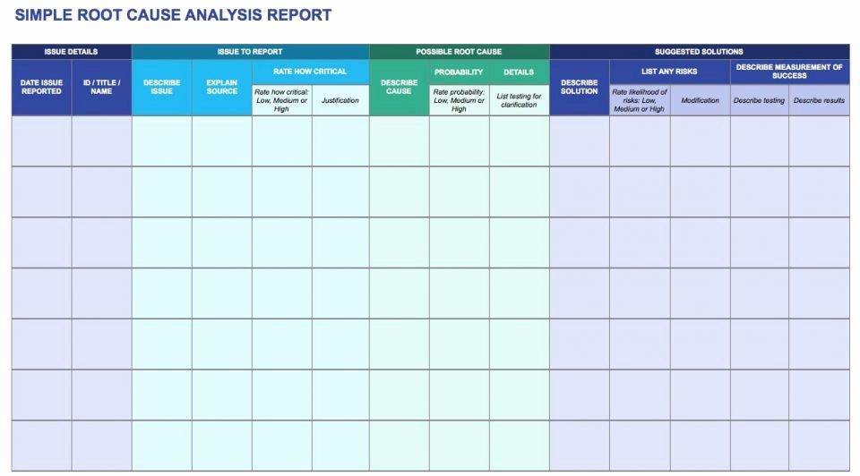 Root Cause Analysis Template Best Of Root Cause Analysis Template Collection
