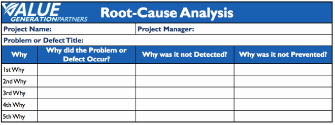 generating value by using 5 why root cause analysis