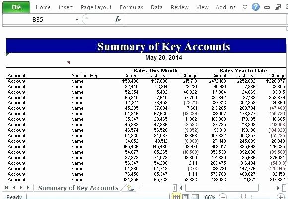 Sales Account Plan Template Lovely Key Account Plan Template Key Account Plan Template Excel