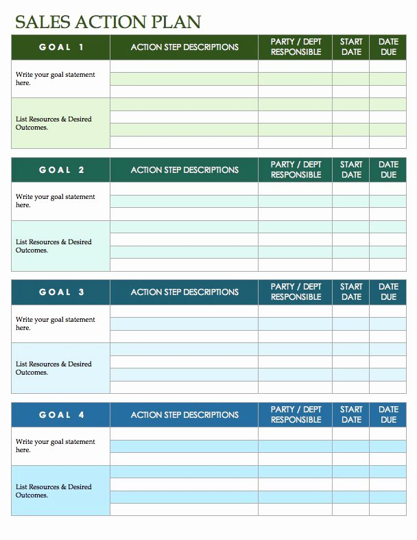 Sales Account Plan Template Luxury Free Sales Plan Templates Smartsheet