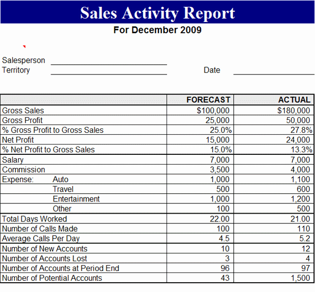 Sales Activity Report Template Lovely Free Weekly Based Sales Activity Report Template Example