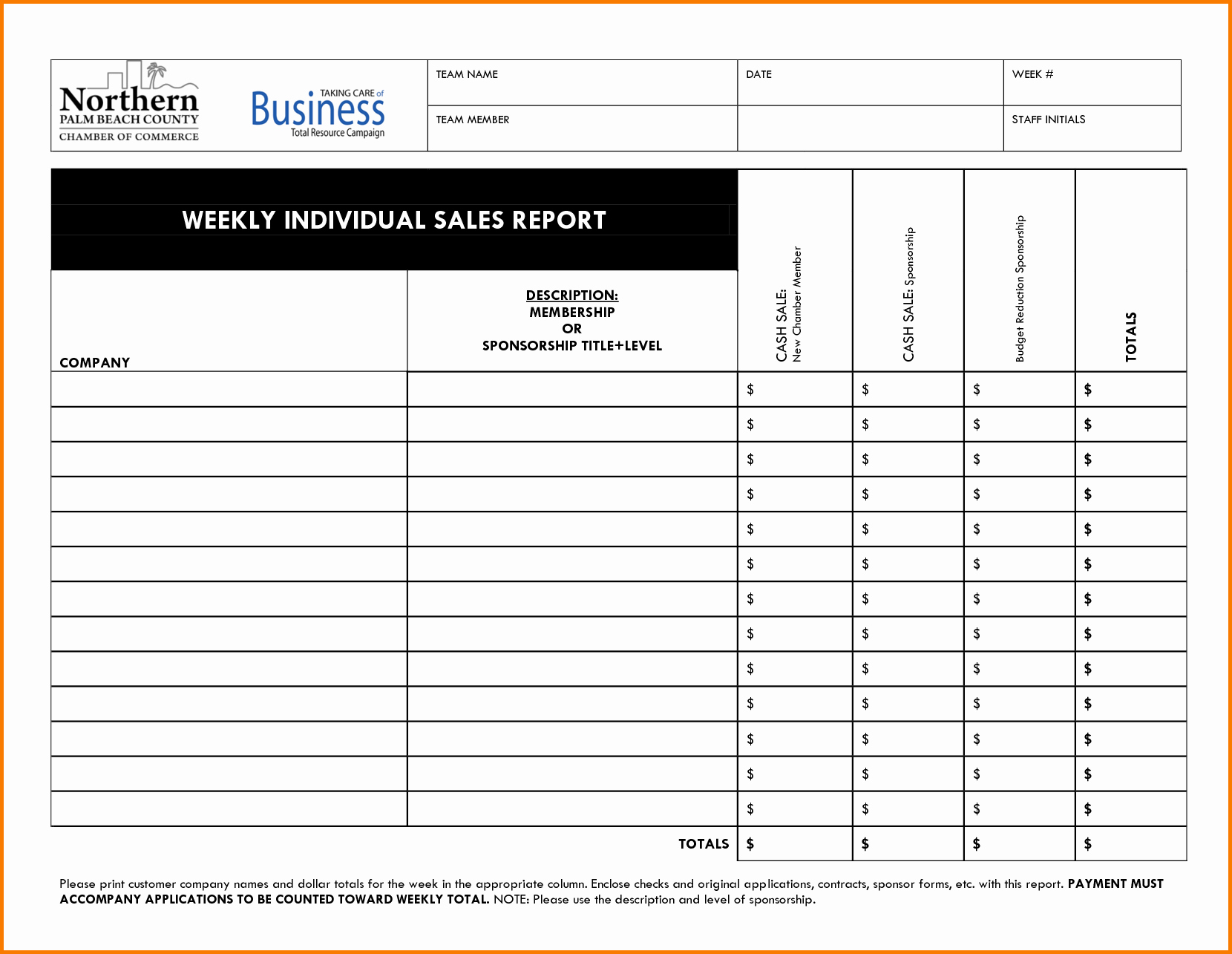 Sales Activity Report Template New Weekly Sales Report Template