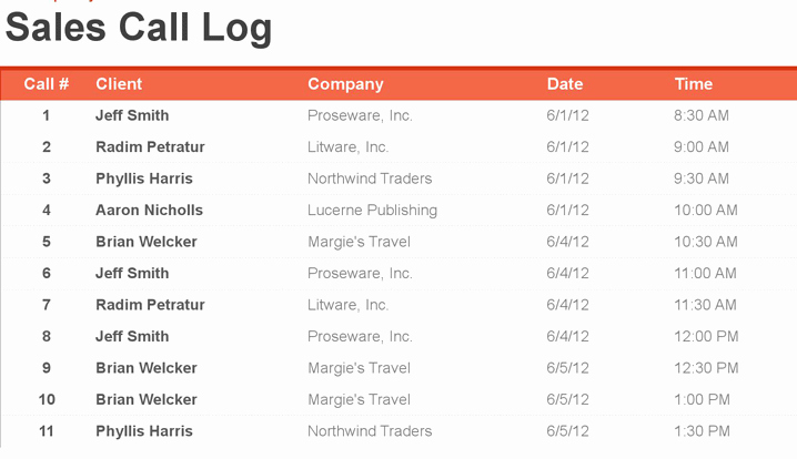 Sales Call Log Template Inspirational 4 Sales Call Log Excel Templates Excel Xlts