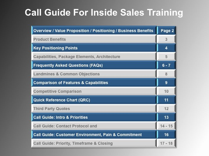 Sales Call Plan Template Awesome Call Guide for Inside Sales Training