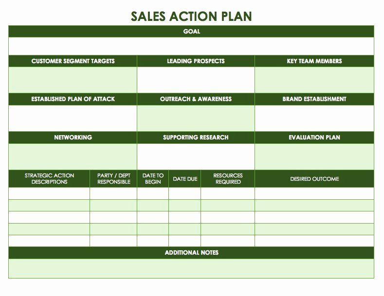 Sales Call Planner Template Inspirational Free Action Plan Templates Smartsheet