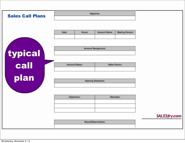 Sales Call Planning Template Unique Sales Call Plan