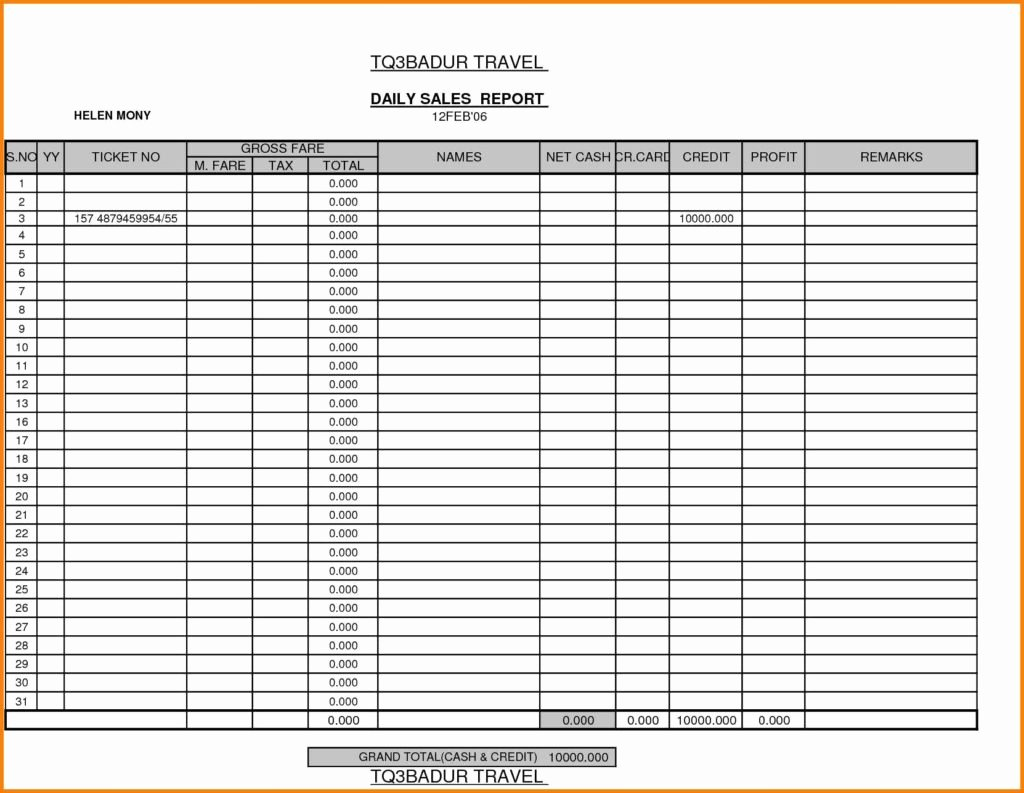 Sales Call Report Template Lovely Sales Call Report Template Free Tagua Spreadsheet Sample