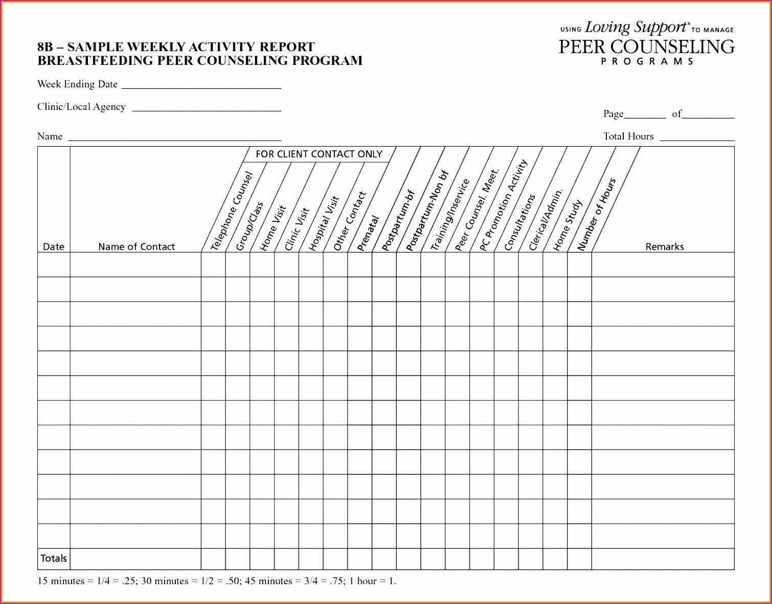 Sales Calls Report Template Fresh 10 Call Log Template Excel Exceltemplates Exceltemplates